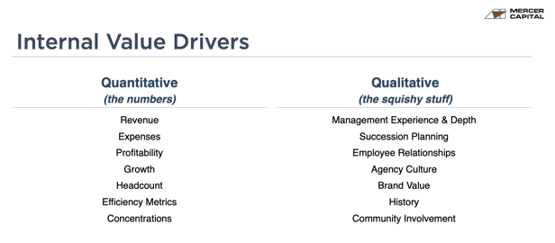 Mercer Capital: Internal Value Drivers